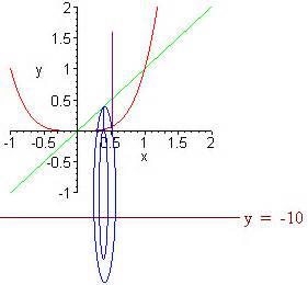 Stpm Mathematics T - blogspotcom
