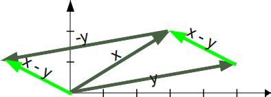 Math T Coursework 2015 Sem 2 Introduction
